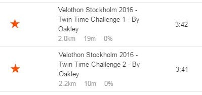 Twin Time Challenge resultat